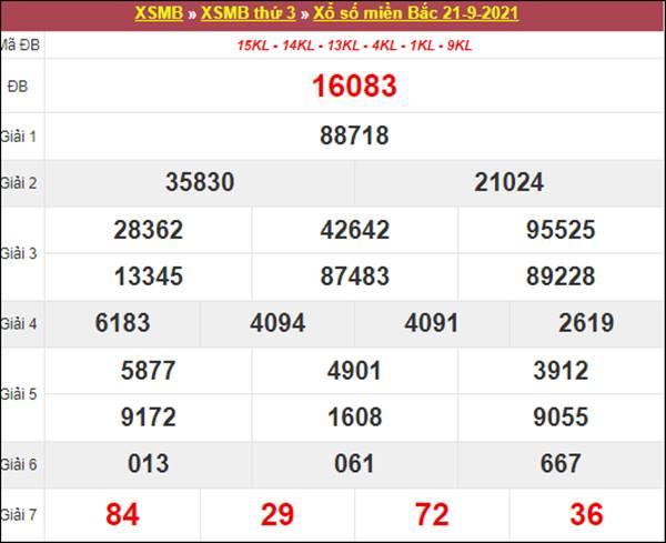 Dự đoán XSMB ngày 22/9/2021 chốt cầu loto đẹp thứ 4