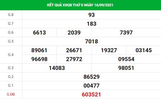 Dự đoán xổ số Quảng Bình 23/9/2021 hôm nay thứ năm chuẩn xác