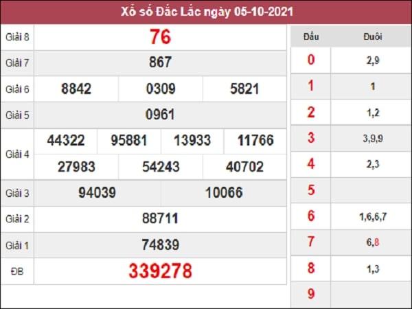 Dự đoán XSDLK 12-10-2021